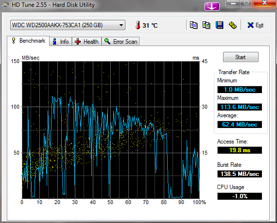 HDTune_Benchmark_WDC_WD2500AAKX-753CA1.png